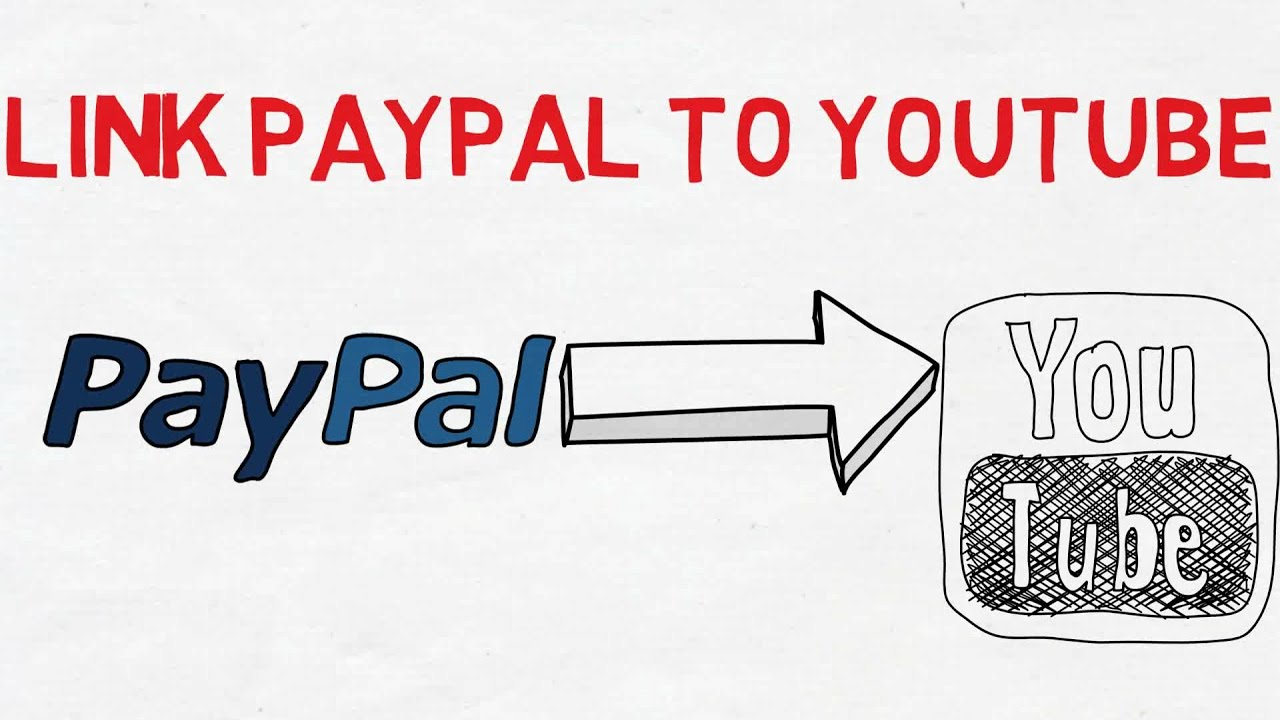 Connect PayPal to YouTube?