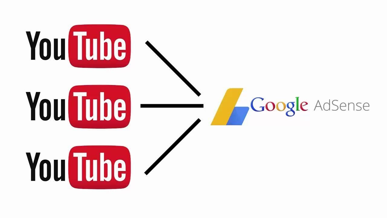 Can I use one AdSense account for multiple youtube channels?